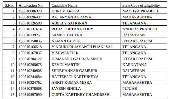JEE Main 2019 Topper List - 100 Percentile scores