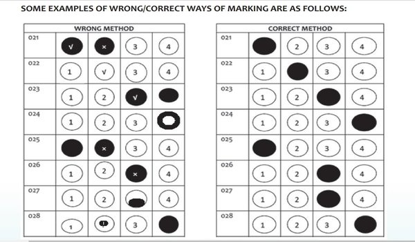 Correct ways of Marking NEET OMR Sheet 2019