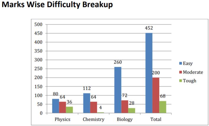 Mark Wise Difficulty Breakup