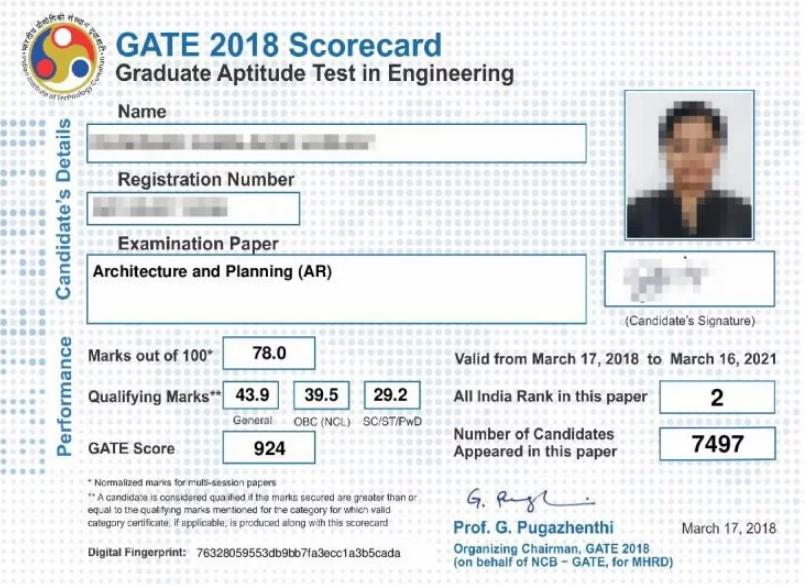 GATE Score Card