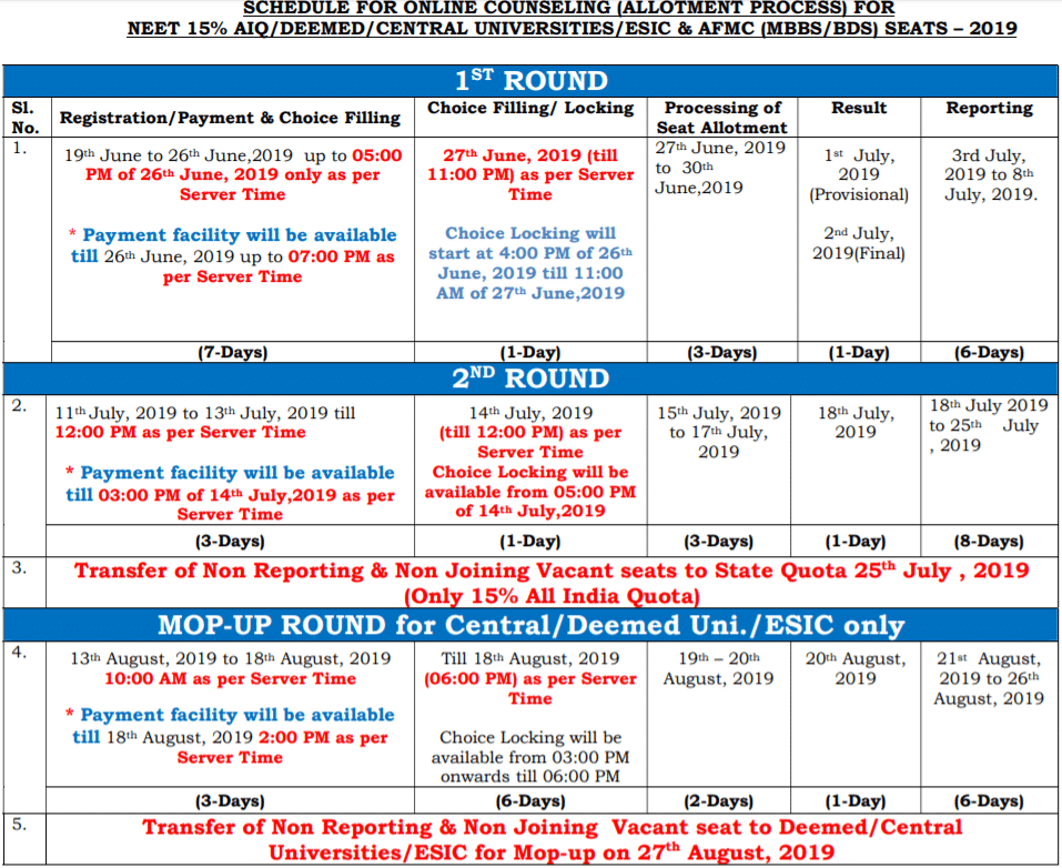 NEET Mop-Up Round Revised Schedule 2019
