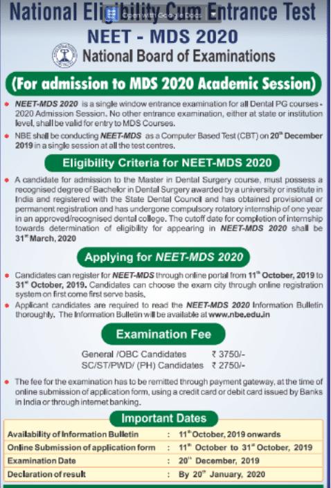NEET MDS 2020 Schedule