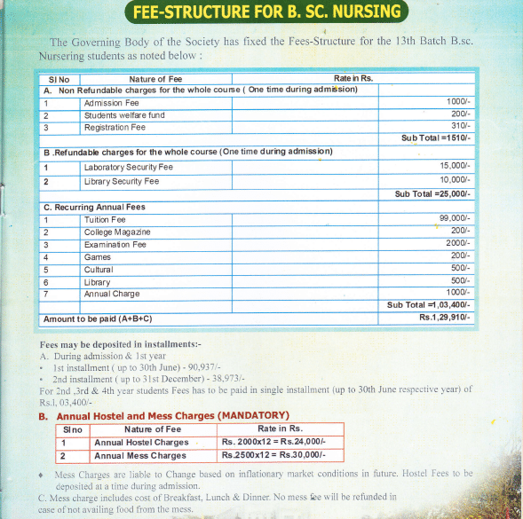 TMC BSc Nursing Fee Structure
