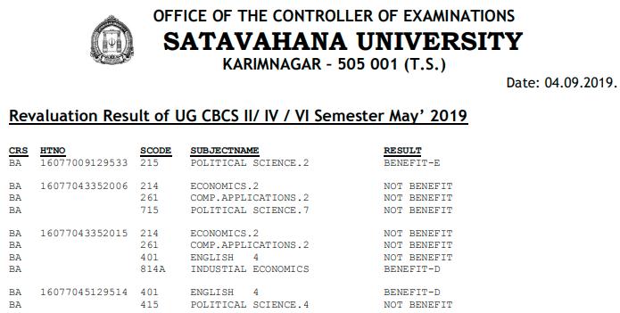 Satavahana University Revaluation Result