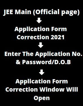 JEE Main Application Correction Window 2021