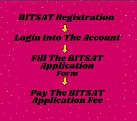 BITSAT Registration 2021