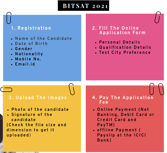 BITSAT 2021 Registration