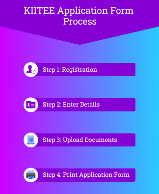 Steps to fill VITEEE Application Form