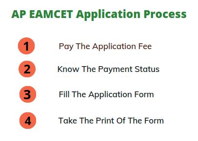 AP EAMCET Application Process