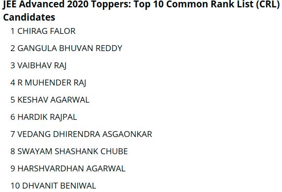 JEE Advanced Topper List 2020