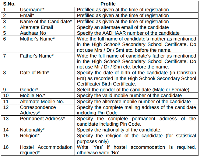 AMU Candidate Profile Requirement