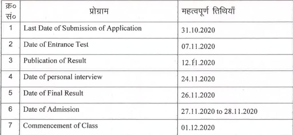 AKU Patna Schedule aDMISSION