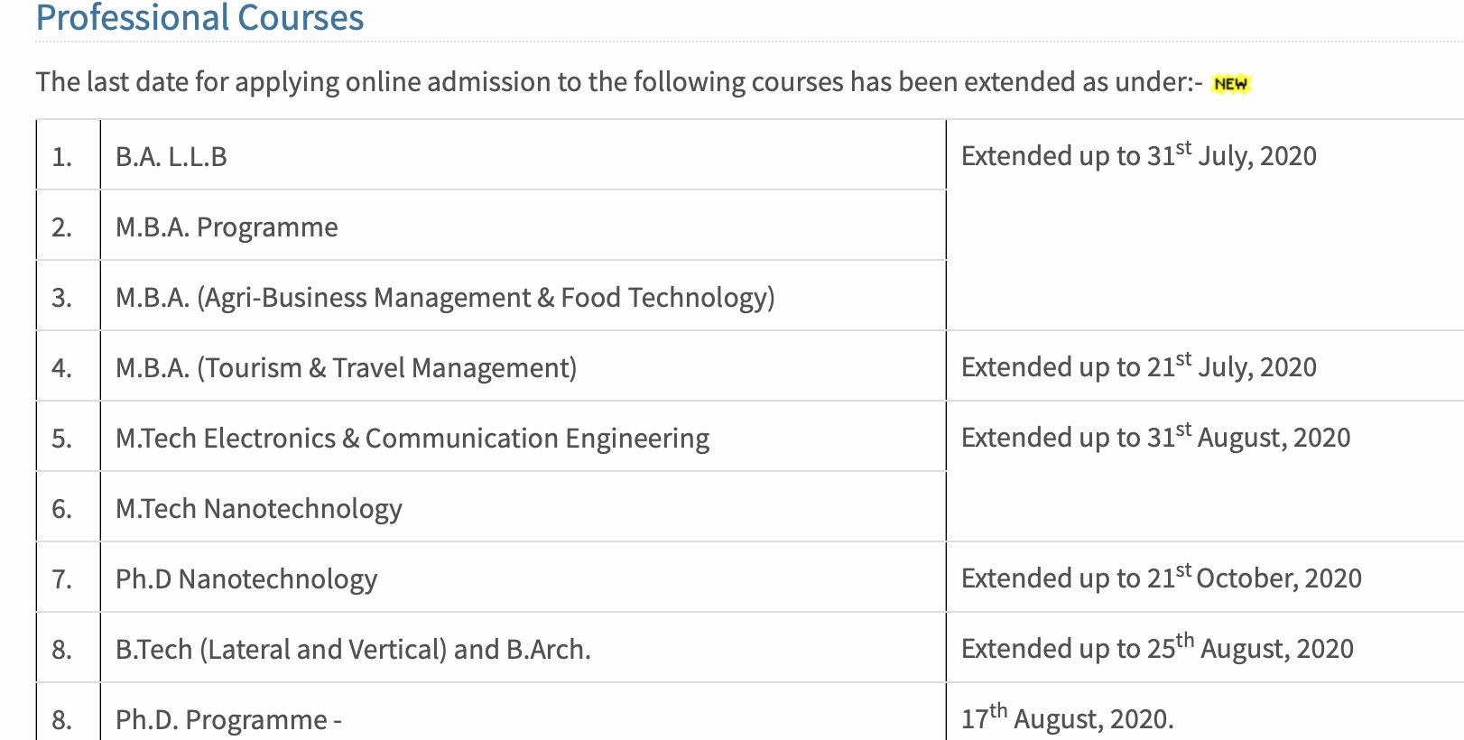 NEHU Application Form