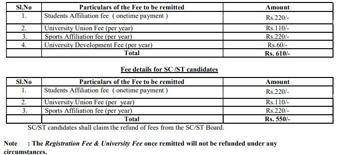 Kannur University Fee Structure