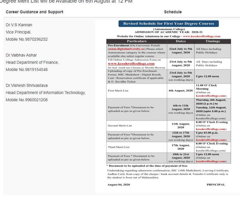 KES Shroff College Merit List