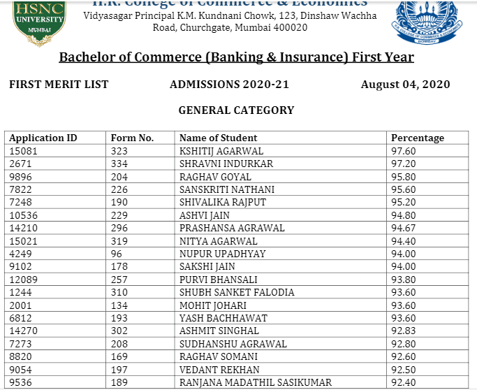 HR College BCom Merit List