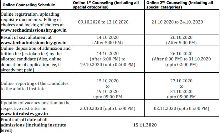 Haryana B.Tech Schedule