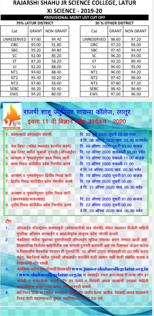 Shahu College Latur 11th
