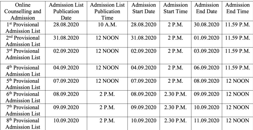 Manichak College list