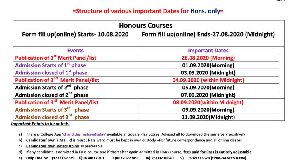 Chandidas merit schedule