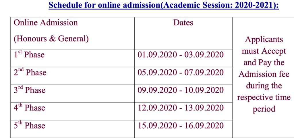 Sarat Centenary Schedule