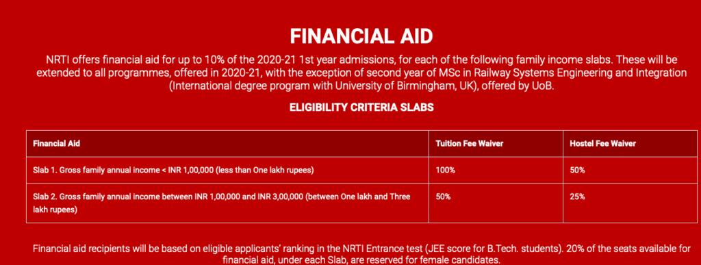 NRTI Financial Aid