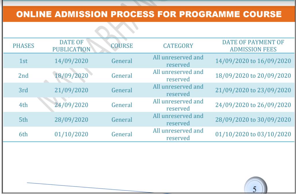 Mathabhanga College Schedule