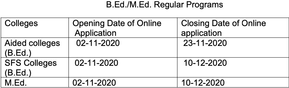 MDU B.Ed ADMISSION
