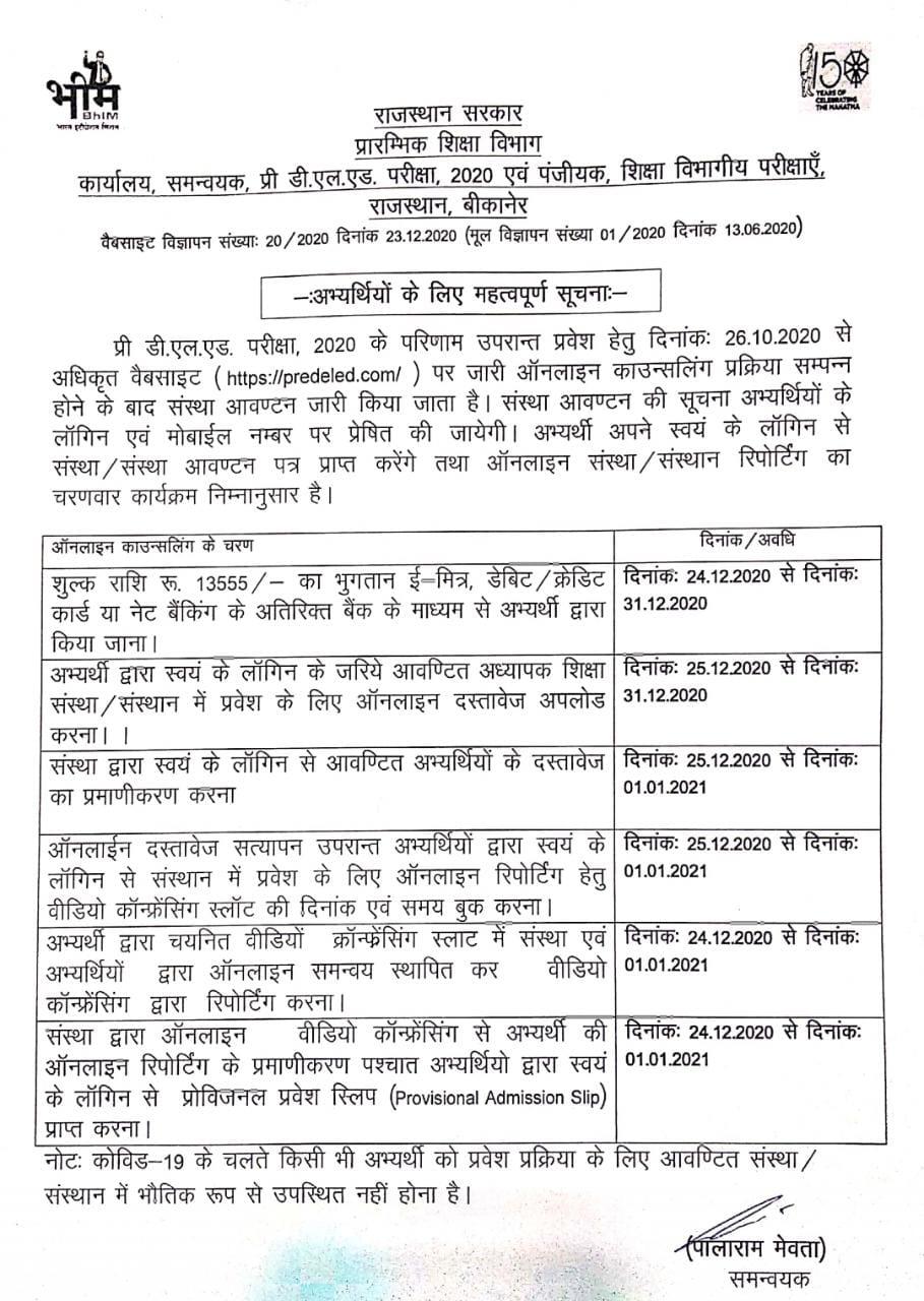 BSTC Document Verification Date