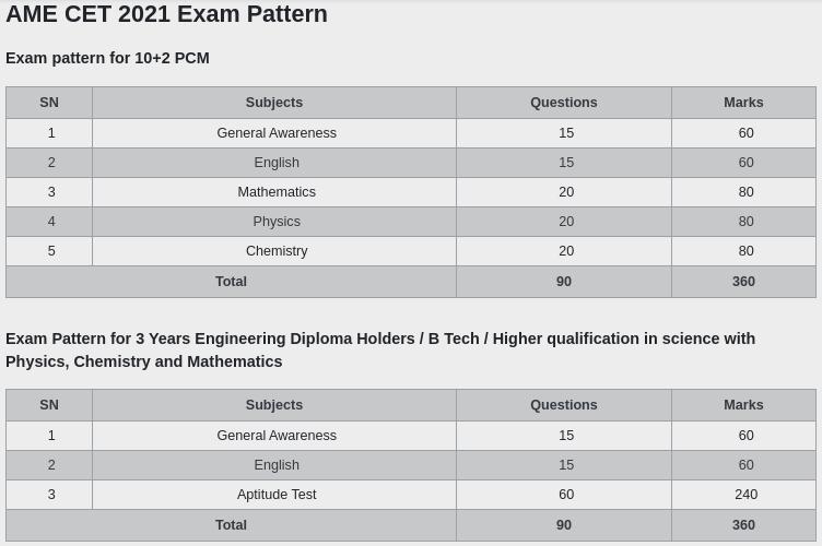 AME CET 2021 Exam Pattern