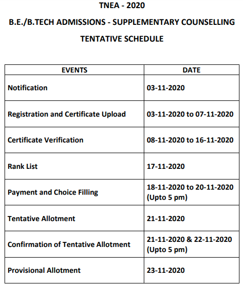 TNEA Supplementary Counselling Dates 2020