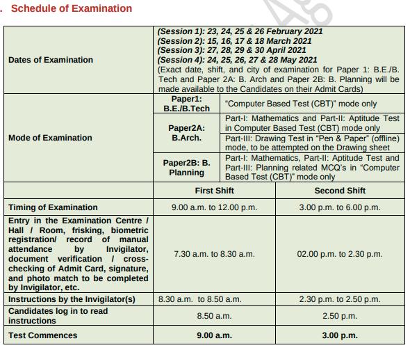 Schedule of JEE Main