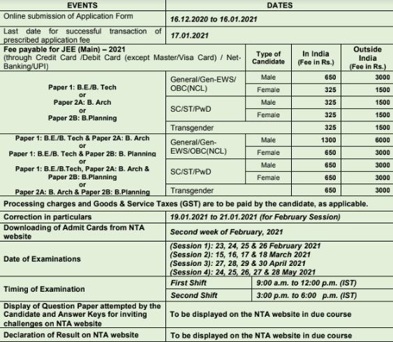 JEE Main 2021 New Schedule