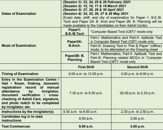JEE Main February Exam Schedule 2021
