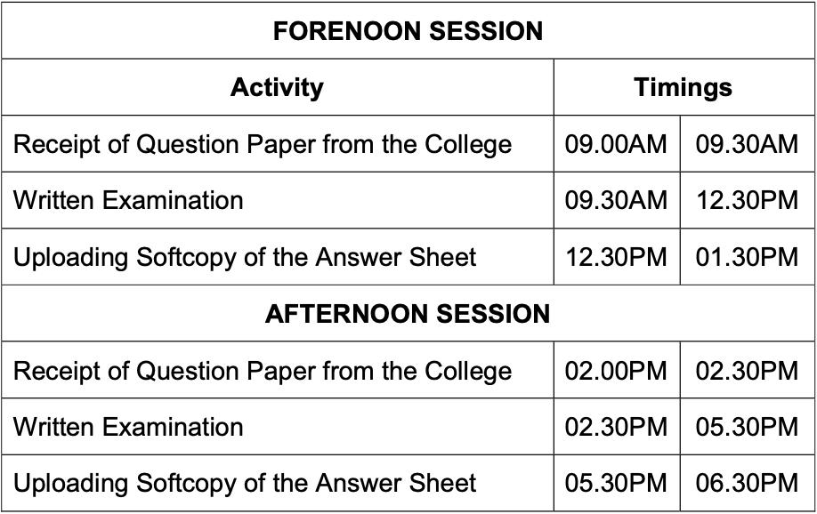 Anna university schedule