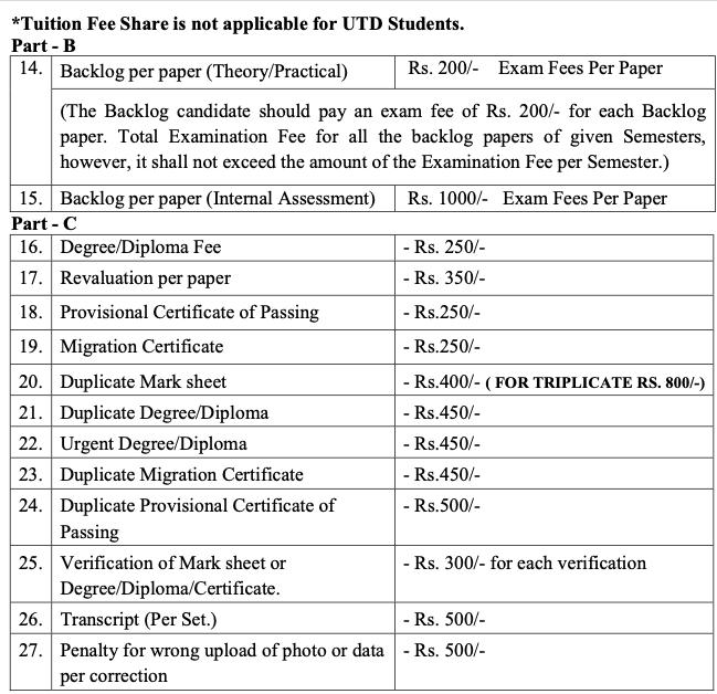 MCU Examination Form